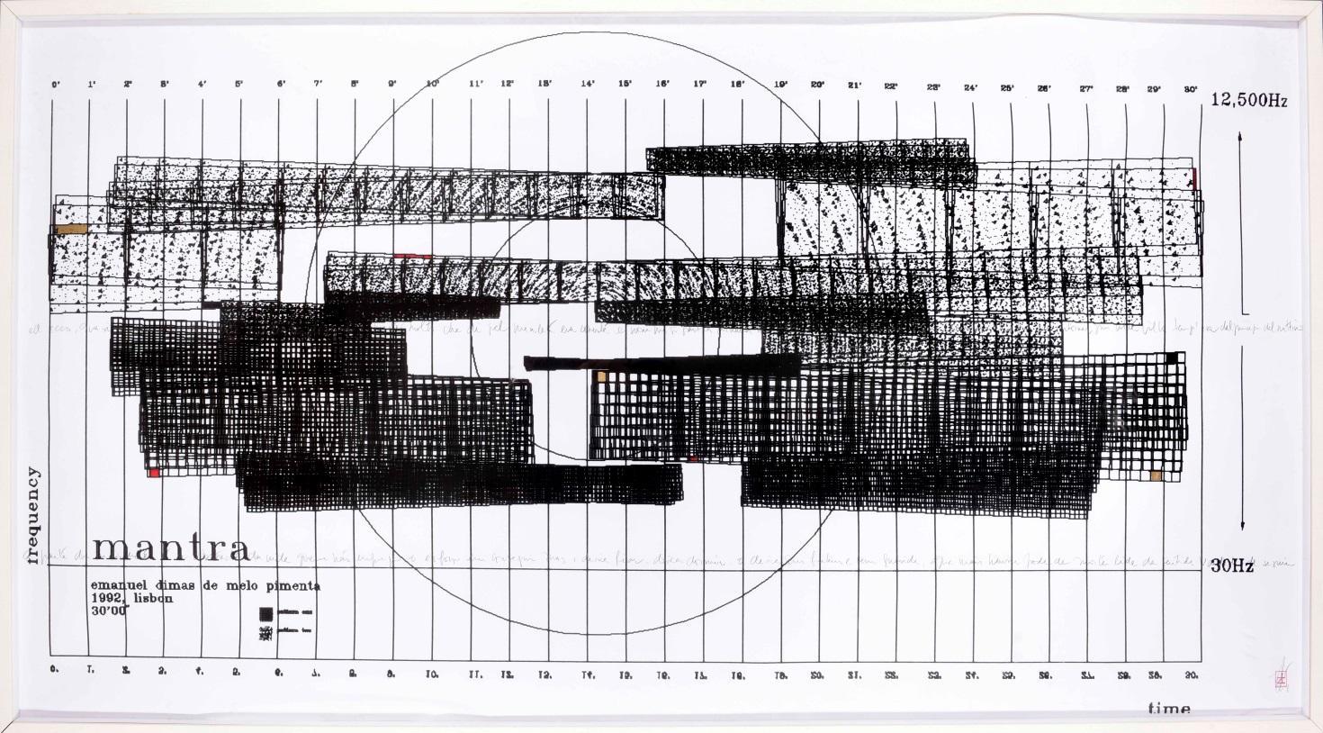 Emanuel Dimas de Melo Pimenta, Design of the Infinite, 2016